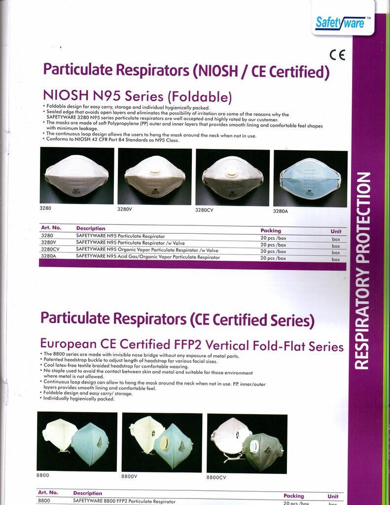Masker Safetyware N95 (CE Certified)