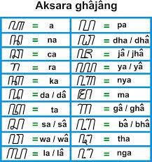 ๑ Kamus Bahasa Madura Dan Kosakata Madura ๑ Kaskus