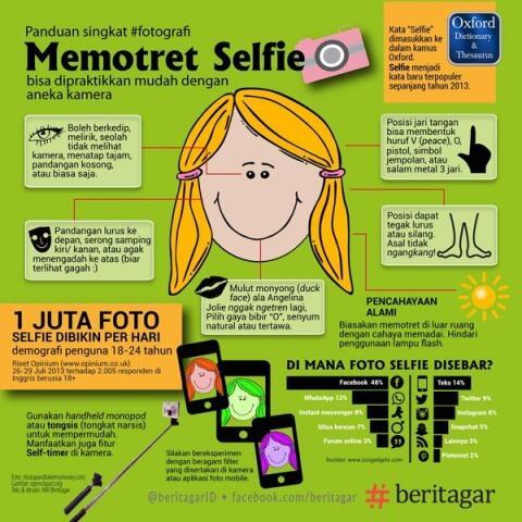 Fakta dan Tips Seputar Photo Selfie