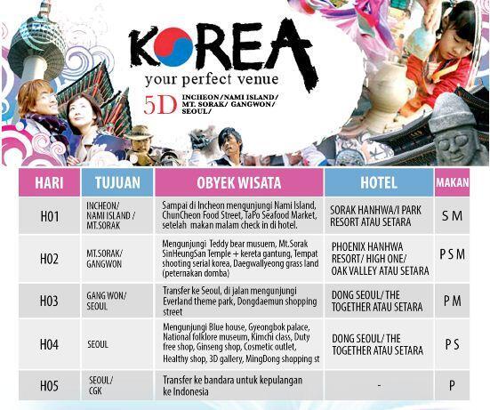 Paket Tur Korea USD 600