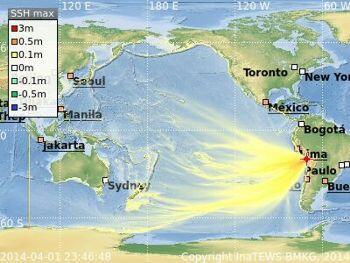 Peringatan Dini Tsunami Indonesia Bukan Hoax