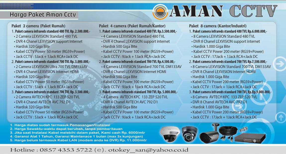 Jasa Instalasi kabel data UTP, Fiber optik,SPLICING dan FLUKE dan CCTV