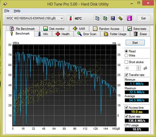 WDC 160GB SATA2 Masih Garansi