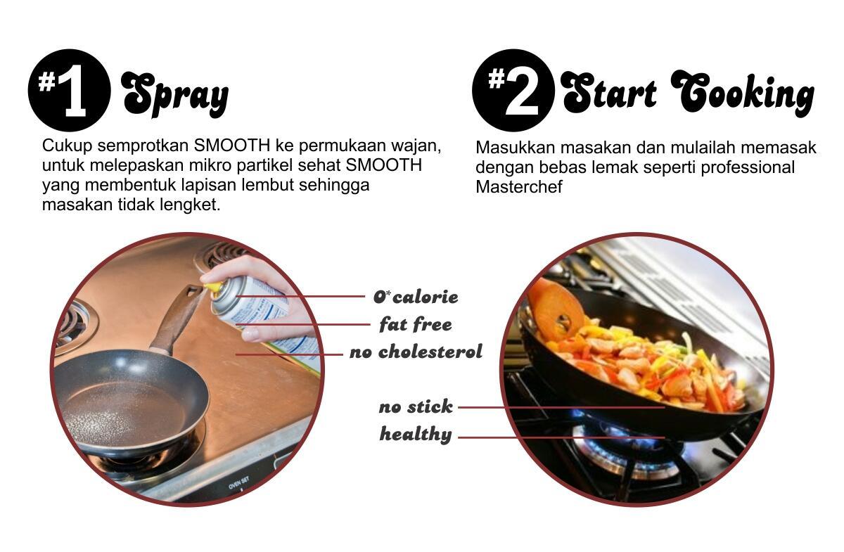 Rahasia SUPER Diet SMOOTH - Turun Berat Badan, Kecilkan Perut, Bakar Lemak, SIXPACK!