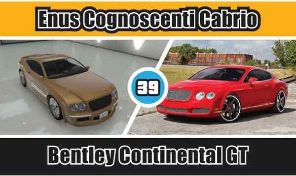 Yuk intip Mobil-mobil di GTA V dan Realitanya!~ | KASKUS Ubermacht Zion Cabrio Gta 5
