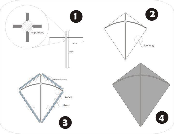Membuat Layang - layang sederhana