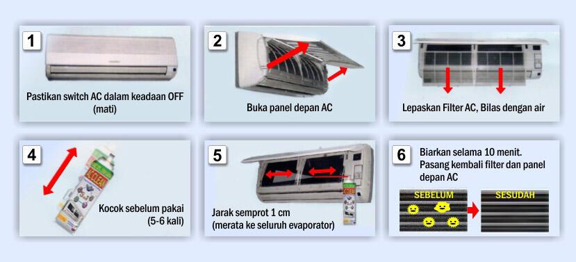 Jual Pembersih AC di Jakarta