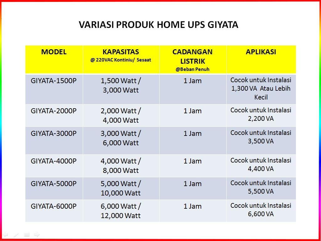 Home Ups 1.200 VA - 6.600 VA Bandung