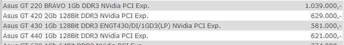 Asus Geforce GT 420 2G Ddr3 Kinyis Kinyis Baru Seminggu ( Bandung )