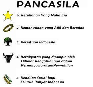 Suara Kami, Kaum Minoritas di Negara Pancasila...