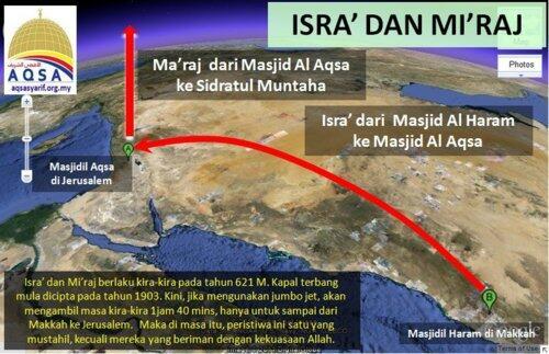 Kisah & Peristiwa Isra Mi'raj
