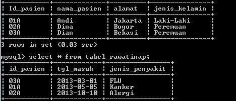 [Tanya] Basis Data ( SELECT )