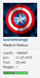 [SHARE] Jumlah Postingan Arek Suroboyo [Prime ID] - Part 2