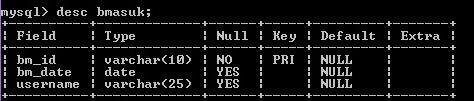 Membuat View dengan menggabungkan dari 5 Table di Database MySQL