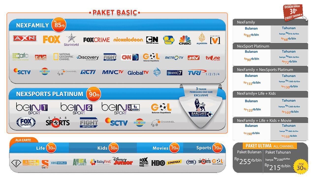 Nexmedia - Menjadikan Kualitas TV Jernih & Digital