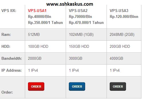 [www.sshkaskus.com] VPS IIX, SG.DO, USA Termurah, Tercepat.