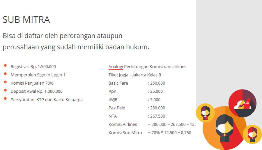 Bisnis Tiket Pesawat Dan Agen Travel||Syarat Mudah Layanan Prima [By Pointer.co.id]