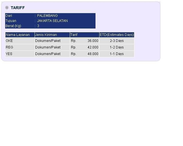 Mulai 26 Juli 2014, Kirim Paket Palembang ke Jakarta Rp 100.000/kg di JNE