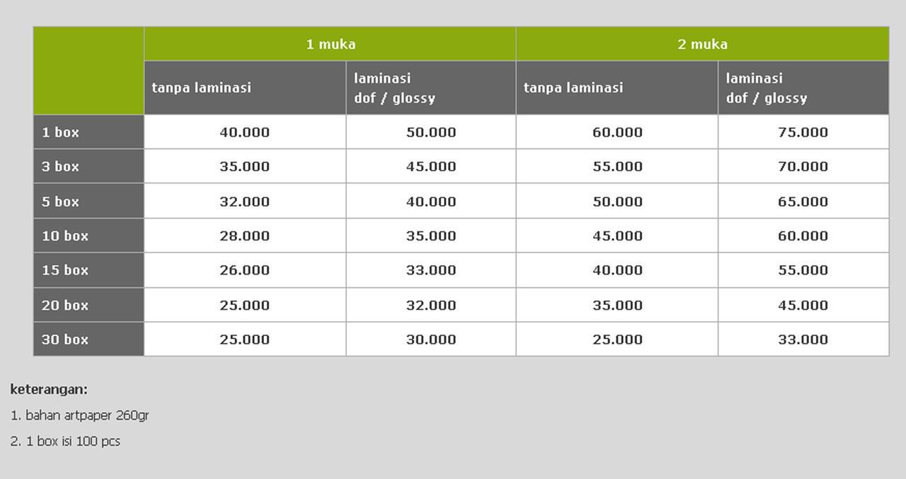 50 Lembar Voucher Sodexo 1000002 Daftar Harga Terkini Dan Termurah 1000005 25 100000 .