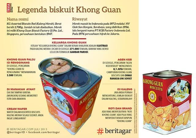Ajaib Dari Jaman Soeharto Sampe Jaman SBY Rasa Makanan