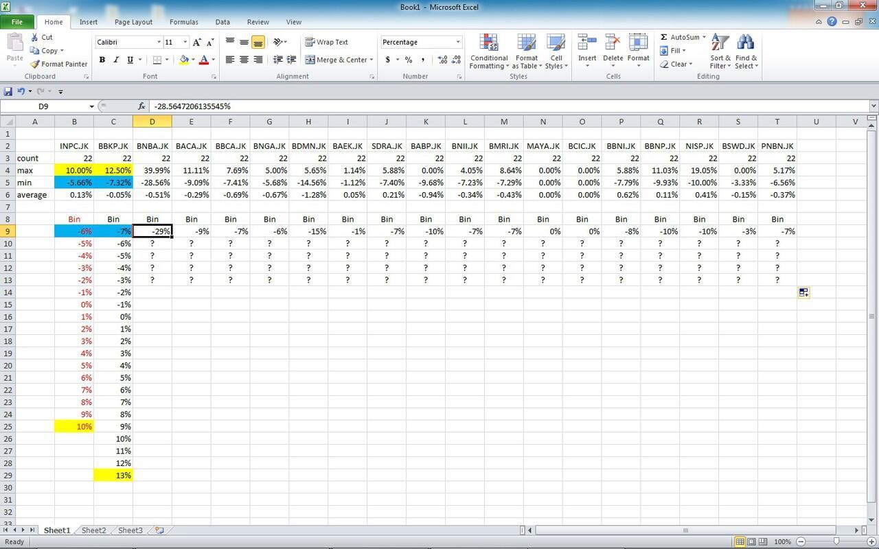 (Ask) Formula Exell = Membuat Batasan perhitungan Min ke Max