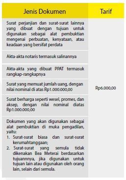 Peraturan pemerintah no 45 tahun 2014