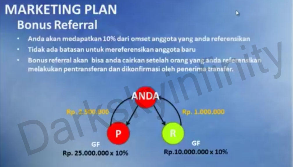★★★ [S3 SYSTEM] Profit 30% ++ Per Bulan + Unlimited Bonus { FULL SUPPORT }★★★