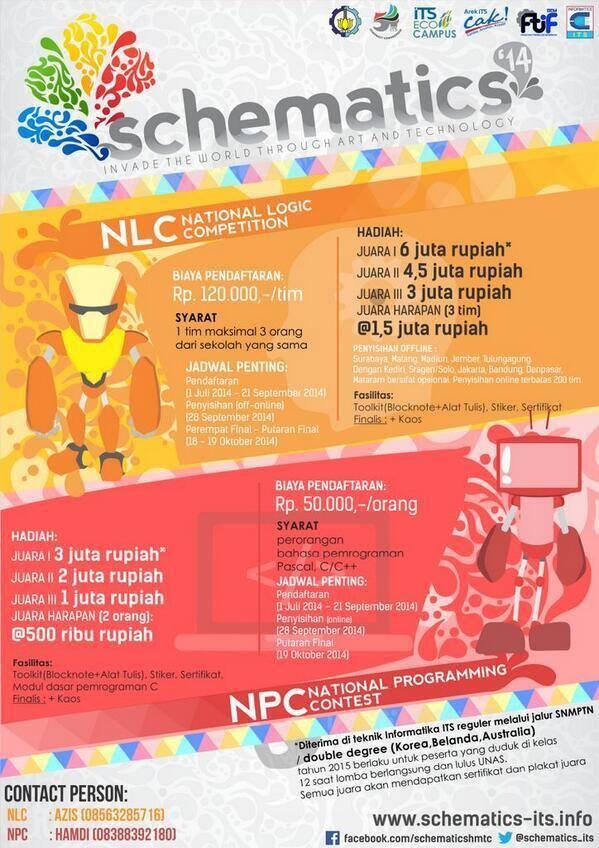 [PASCAL/C/C++] National Programming Contest Schematics ITS untuk pelajar SMP/SMA