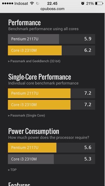 bOROnGAN PC CPU MINI Advan HDMI IVY BRIdGe 1,8ghz bogor jakarta surabaya MANTAp