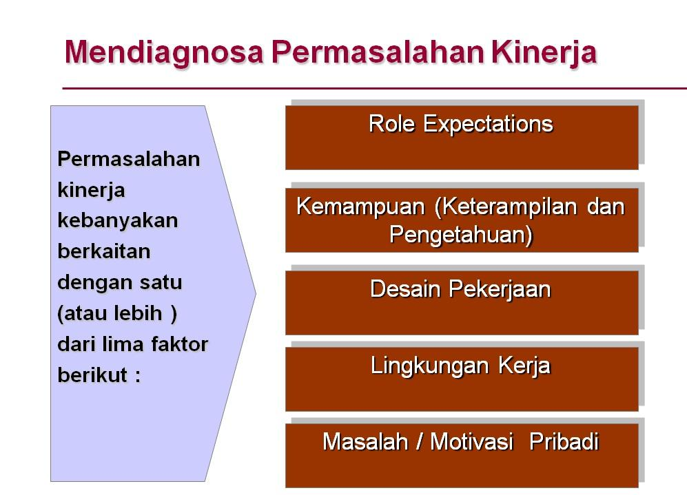 Slide-slide Presentasi Untuk Training HRD