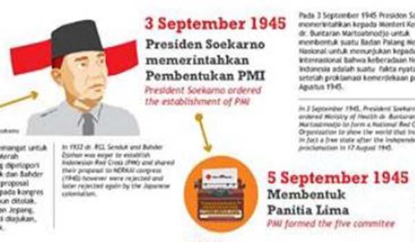 [Infografis] 69 Tahun Sejarah Perjalanan PMI (Palang Merah Indonesia) Sampai Saat Ini
