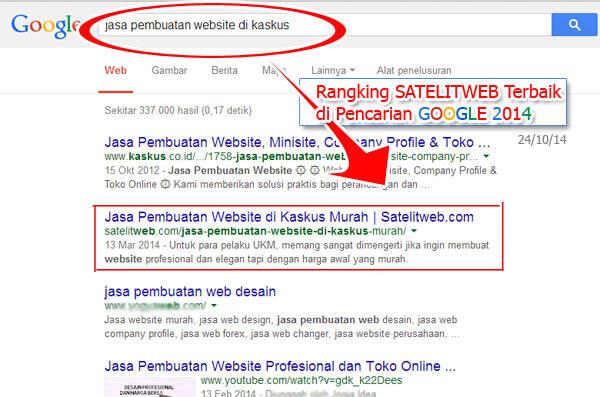SatelitWeb.com | Jasa Membuat Web Bisnis, Toko Online, Company Profil, CMS Blog Murah