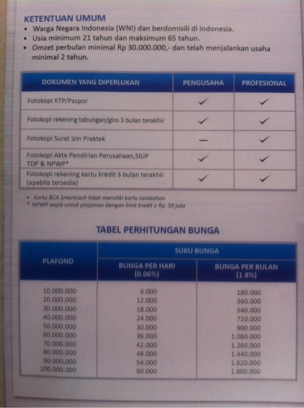 Pinjaman tanpa agunan BCA SmartCash