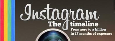 Jasa Follower Instagram + Like Foto 100% CEPAT,MURAH,AMAN