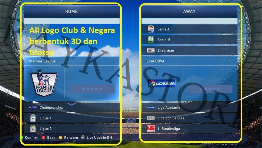 Jual Pro Evolution Soccer [PES] 2015 & Football Manager 2015 [FM 15] Special Edition