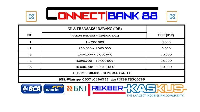 ♚➑➑ REKBER ConnectBank88 Secure Your Transaction ➑➑♚