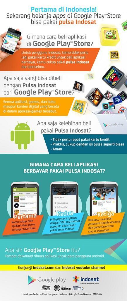 Sekarang Belanja Applikasi Android Bisa Pake Pulsa Loh, Gan