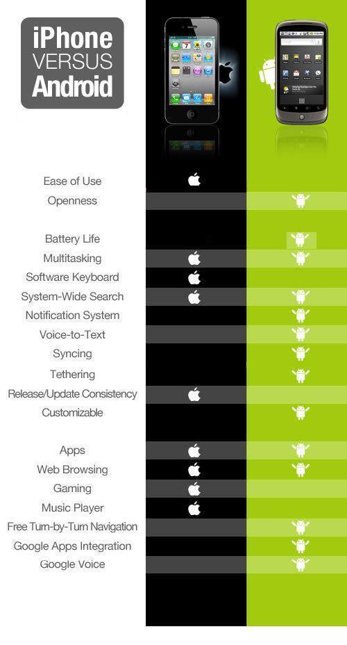 Keunggulan Aplikasi Android Yg TIdak Dimiliki iPhone