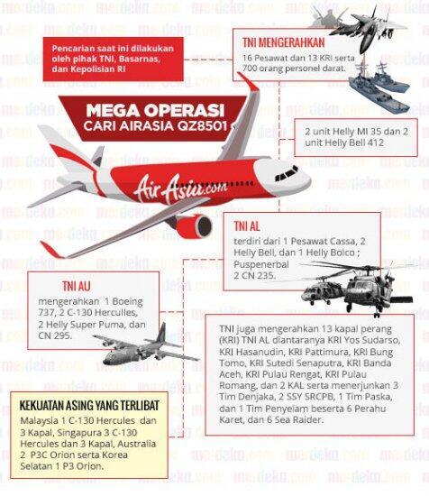 UPDATE TERKINI: Operasi Pencarian AirAsia QZ 8501