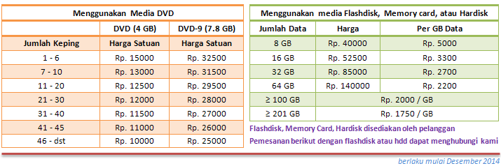 Jasa Download Semua Jenis Data - Film, PC Games, Anime, Torrents | COD Bogor