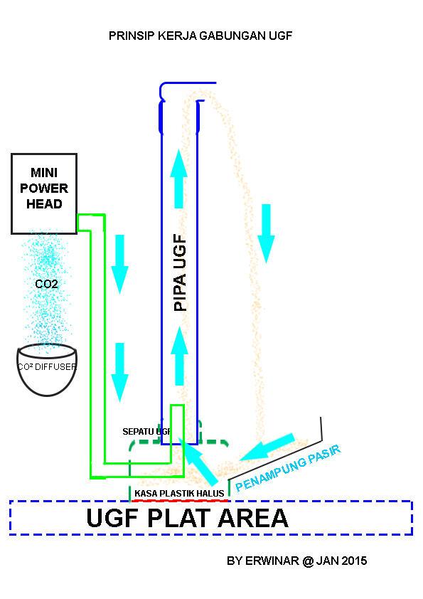 Diy Ilusi Air Terjun Dalam Air Kaskus