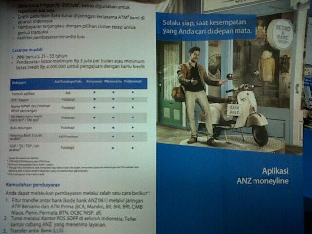ANZ moneyline dana pinjaman tunai/dana stand by ( tanpa jaminan )