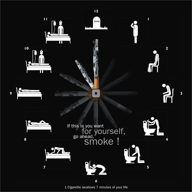 Fakta Mengejutkan Saat Agan Berhenti Merokok