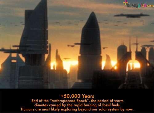 Bumi masa depan dan berakhir kematian matahari kaskus - Comment sera le futur ...