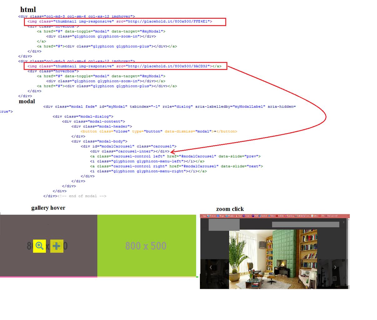 ask!!! javascript untuk image gallery modal boostrap 3