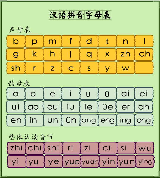 Belajar Bahasa Mandarin susah ngak sih?
