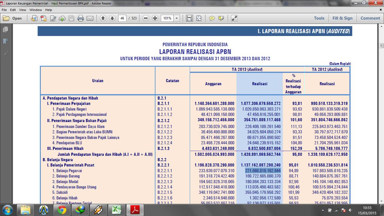 Harga Premium Naik Jadi Rp7.300 Mulai Pukul 00.00 Malam Ini