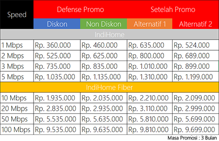 [DISKUSI] All About IndiHome by Telkom - Part 4