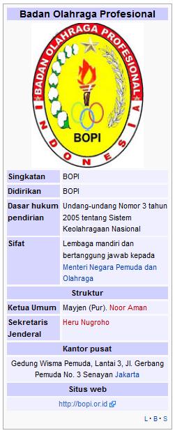 BOPI ITU BAIK ATAU BURUK BAGI SEPAK BOLA INDONESIA ?