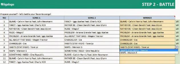 Mau Bikin List Ranking Lagu Terfavorit Agan? Coba Pakai Metode Liga Yuk!